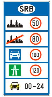 Ограничење највеће дозвољене брзине на путевима у Републици Србији<br>(III-70)